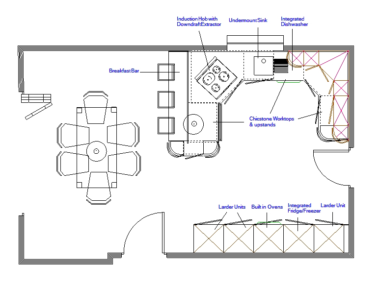 Kitchen Class Floor Plan